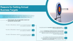 Reasons For Setting Annual Business Targets Ppt Visual Aids Pictures PDF