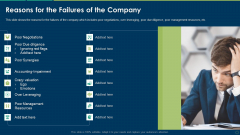 Reasons For The Failures Of The Company Ppt Portfolio Images PDF