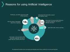 Reasons For Using Artificial Intelligence Ppt PowerPoint Presentation Infographics Model