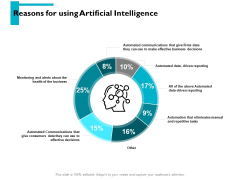 Reasons For Using Artificial Intelligence Ppt PowerPoint Presentation Layouts Good