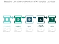 Reasons Of Customers Purchase Ppt Samples Download