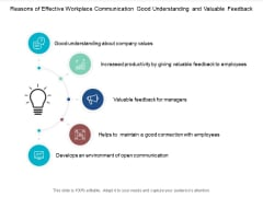 Reasons Of Effective Workplace Communication Good Understanding And Valuable Feedback Ppt Powerpoint Presentation Icon Deck