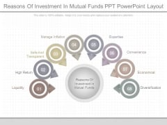 Reasons Of Investment In Mutual Funds Ppt Powerpoint Layout