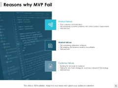 Reasons Why Mvp Fail Market Failure Ppt PowerPoint Presentation Professional Slides