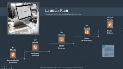 Rebranding Strategy Launch Plan Ppt PowerPoint Presentation Pictures PDF