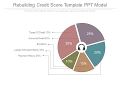Rebuilding Credit Score Template Ppt Model