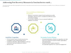 Rebuilding Travel Industry After COVID 19 Addressing Post Recovery Measures In Tourism Sector Contd Graphics PDF