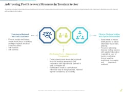 Rebuilding Travel Industry After COVID 19 Addressing Post Recovery Measures In Tourism Sector Mockup PDF