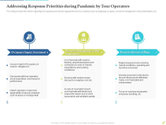 Rebuilding Travel Industry After COVID 19 Addressing Response Priorities During Pandemic By Tour Operators Information PDF