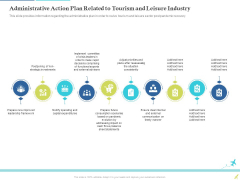 Rebuilding Travel Industry After COVID 19 Administrative Action Plan Related To Tourism And Leisure Industry Inspiration PDF