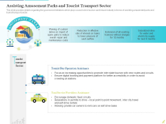 Rebuilding Travel Industry After COVID 19 Assisting Amusement Parks And Tourist Transport Sector Ideas PDF