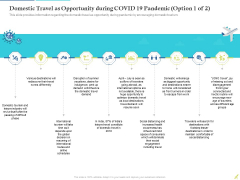 Rebuilding Travel Industry After COVID 19 Domestic Travel As Opportunity During COVID 19 Pandemic Social Ideas PDF