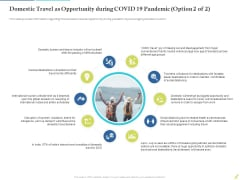 Rebuilding Travel Industry After COVID 19 Domestic Travel As Opportunity During COVID 19 Pandemic Travel Professional PDF