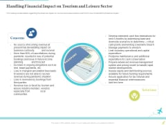 Rebuilding Travel Industry After COVID 19 Handling Financial Impact On Tourism And Leisure Sector Formats PDF