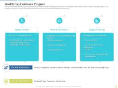 Rebuilding Travel Industry After COVID 19 Workforce Assistance Program Sample PDF
