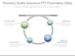 Receiving Quality Assurance Ppt Presentation Slides