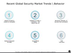 Recent Global Security Market Trends Behavior Marketing Ppt PowerPoint Presentation Model Slideshow
