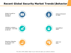 Recent Global Security Market Trends Behavior Ppt PowerPoint Presentation Gallery Example