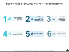 Recent Global Security Market Trends Behavior Ppt PowerPoint Presentation Professional Picture