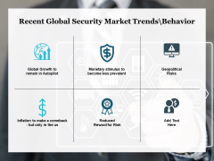 Recent Global Security Market Trends Behavior Ppt PowerPoint Presentation Styles Clipart