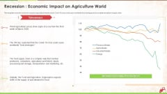 Recession Economic Impact On Agriculture World Ppt Infographics Structure PDF