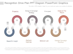 Recognition Drive Plan Ppt Diagram Powerpoint Graphics