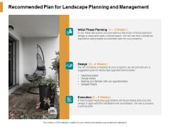Recommended Plan For Landscape Planning And Management Ppt PowerPoint Presentation Infographic Template Ideas