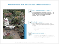 Recommended Plan For Lawn And Landscape Services Ppt PowerPoint Presentation File Professional