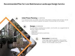 Recommended Plan For Low Maintenance Landscape Design Service Ppt PowerPoint Presentation Infographics Slide Portrait
