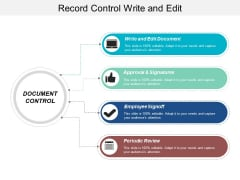 Record Control Write And Edit Ppt PowerPoint Presentation Slides File Formats