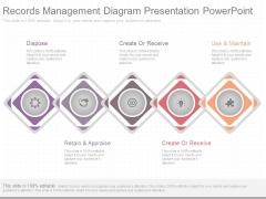 Records Management Diagram Presentation Powerpoint