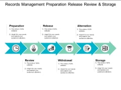 Records Management Preparation Release Review And Storage Ppt PowerPoint Presentation File Good