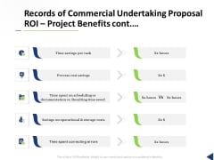 Records Of Commercial Undertaking Proposal ROI Project Benefits Cont Ppt Infographics Example Topics PDF