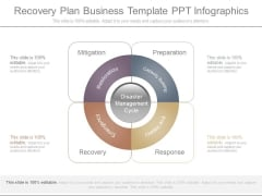 Recovery Plan Business Template Ppt Infographics