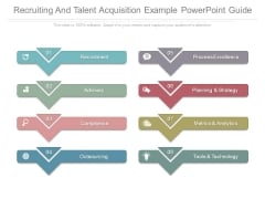 Recruiting And Talent Acquisition Example Powerpoint Guide