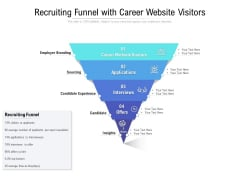 Recruiting Funnel With Career Website Visitors Ppt PowerPoint Presentation Gallery Slide Portrait PDF