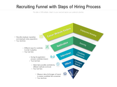 Recruiting Funnel With Steps Of Hiring Process Ppt PowerPoint Presentation File Samples PDF