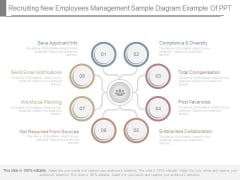 Recruiting New Employees Management Sample Diagram Example Of Ppt