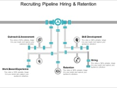 Recruiting Pipeline Hiring And Retention Ppt PowerPoint Presentation Gallery Picture