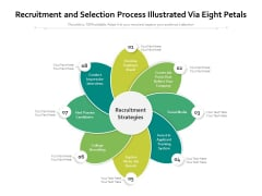 Recruitment And Selection Process Illustrated Via Eight Petals Ppt PowerPoint Presentation Icon Themes PDF