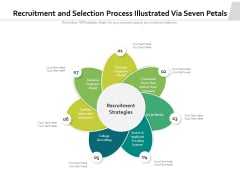 Recruitment And Selection Process Illustrated Via Seven Petals Ppt PowerPoint Presentation Examples PDF