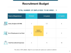 Recruitment Budget Marketing Ppt Powerpoint Presentation Portfolio Master Slide