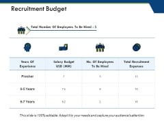 Recruitment Budget Ppt PowerPoint Presentation File Ideas