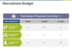 Recruitment Budget Ppt PowerPoint Presentation Icon Pictures