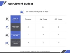 Recruitment Budget Ppt PowerPoint Presentation Infographics Maker
