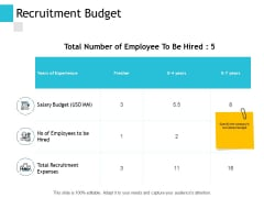 Recruitment Budget Ppt PowerPoint Presentation Inspiration Background Designs