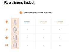 Recruitment Budget Ppt PowerPoint Presentation Portfolio Smartart