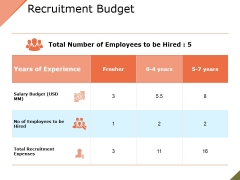 Recruitment Budget Ppt PowerPoint Presentation Show Rules