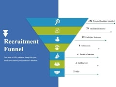 Recruitment Funnel Ppt PowerPoint Presentation Layouts Files