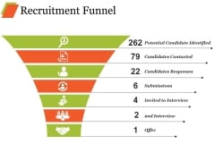Recruitment Funnel Ppt PowerPoint Presentation Layouts Samples